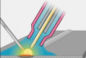 Автоматическая сварка в защитных газах неплавящимся вольфрамовым электродом (GTAW)