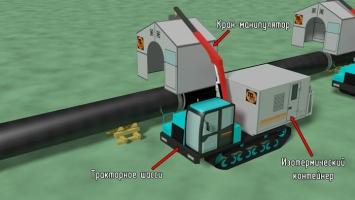 Мобильный комплекс сварки трубопроводов МКСТ